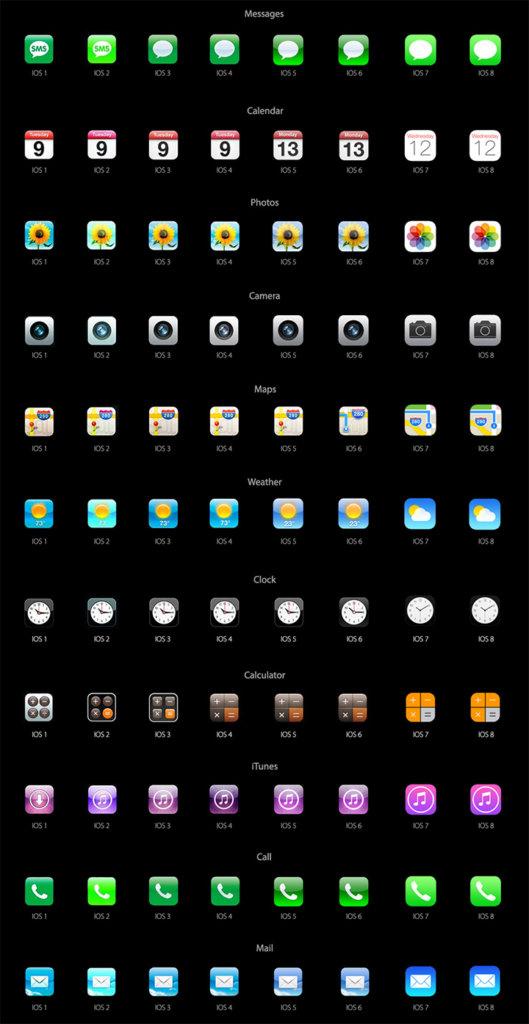История иконок iOS 1 - iOS 8