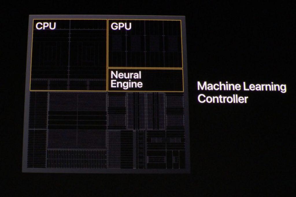 Внутренности процессора Apple A-серии