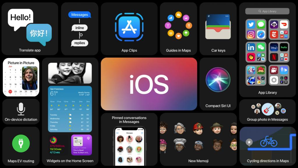 Презентация iOS 14