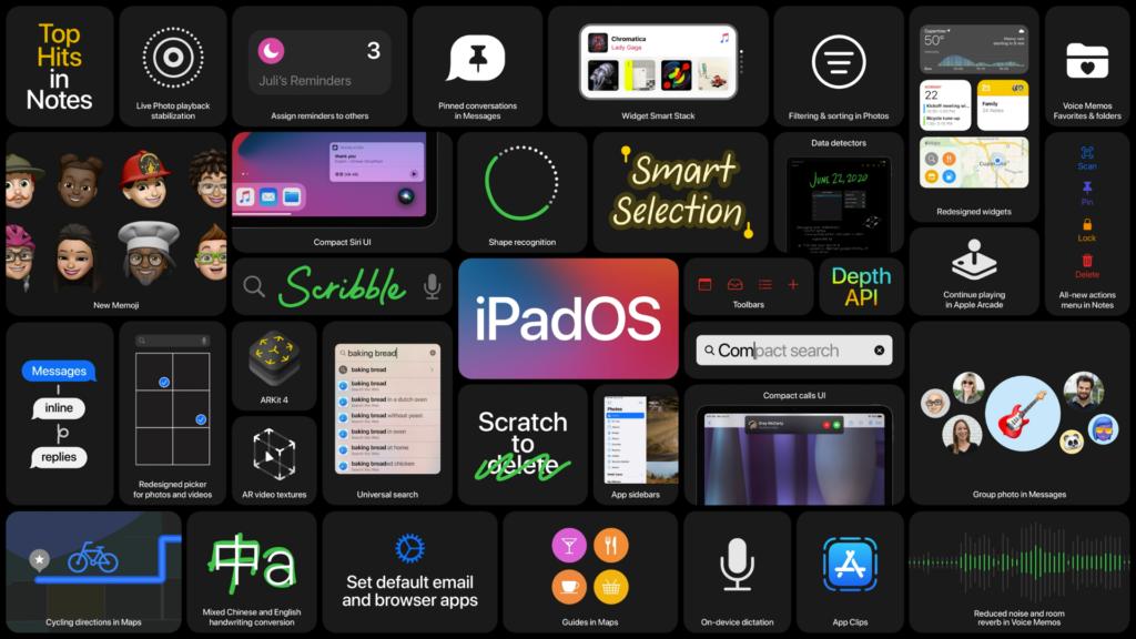 Презентация iPadOS 14