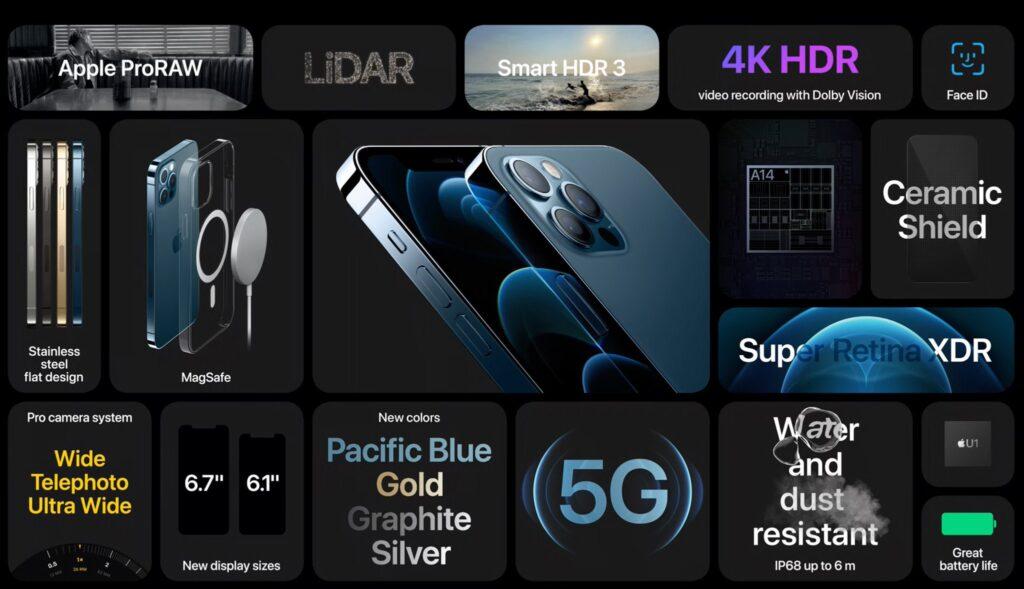 О iPhone 12 Pro и iPhone 12 Pro Max