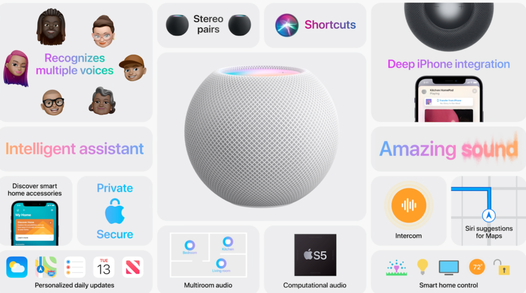 О колонке Apple HomePod Mini