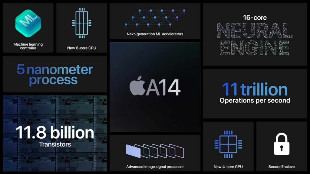 О Apple A14 Bionic