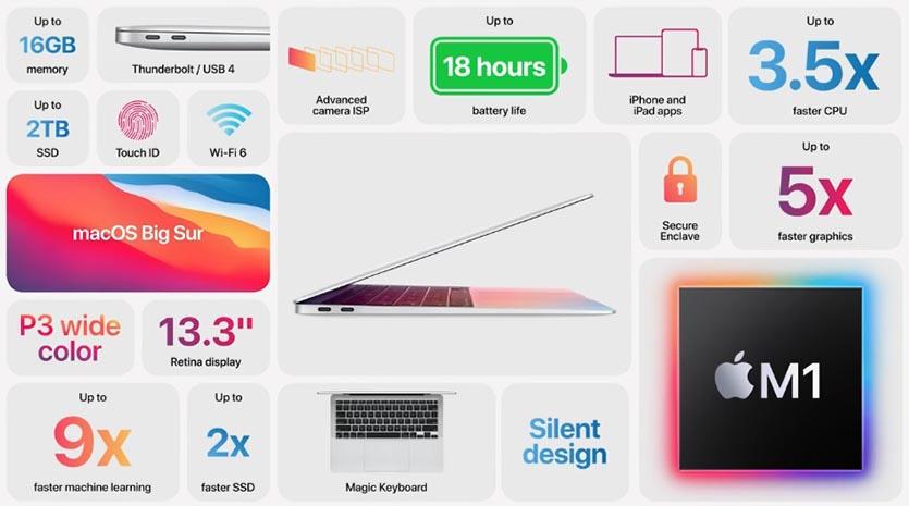 Фишки MacBook Air 2020 на ARM