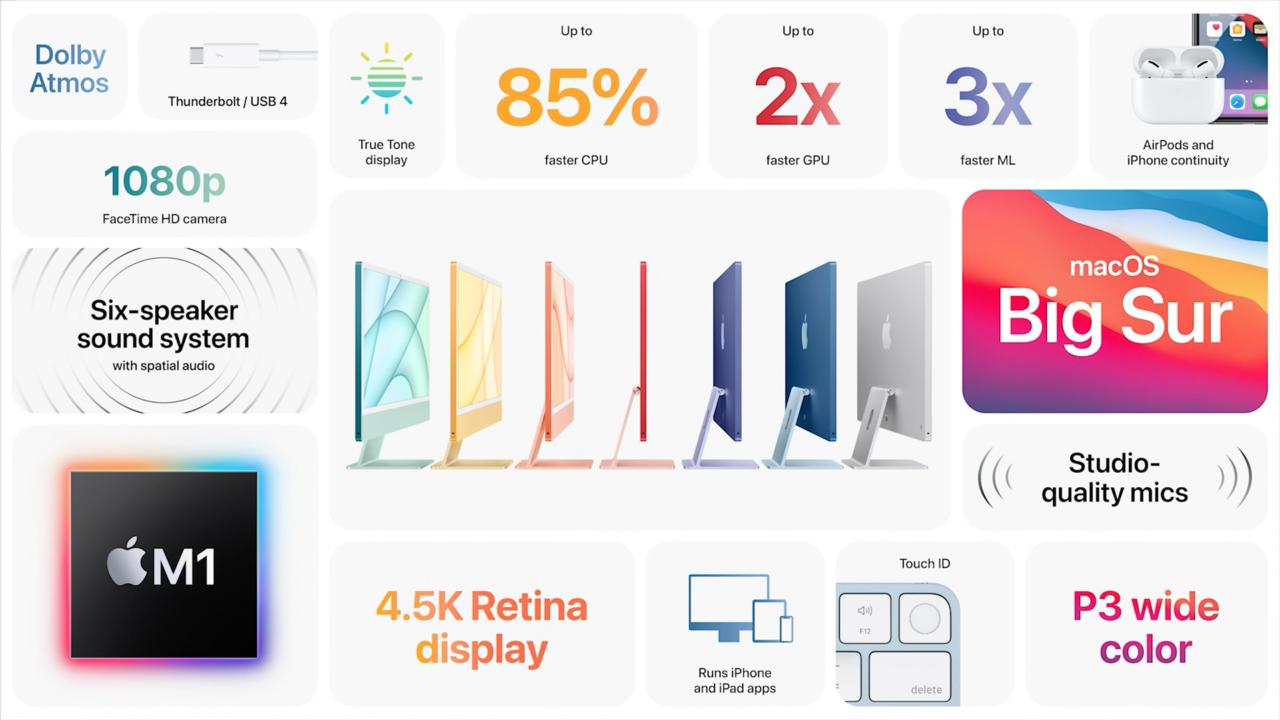 "iMac 24"" 2021"