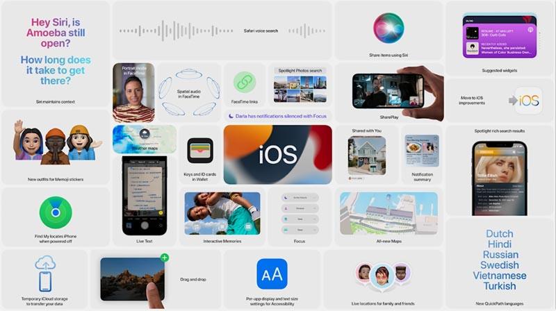 Про iOS 15 на WWDC 2021