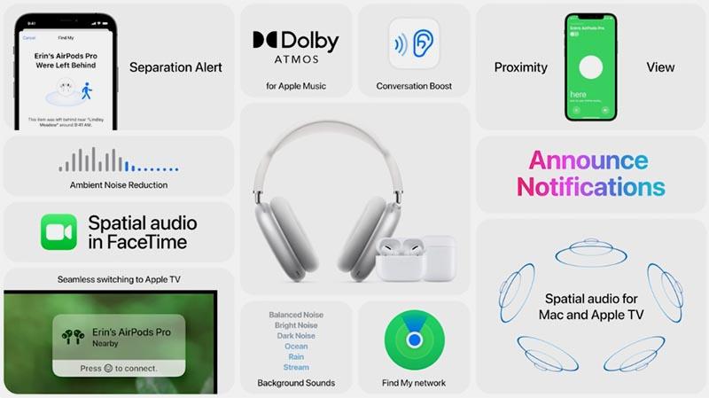 Про музыку на WWDC 2021