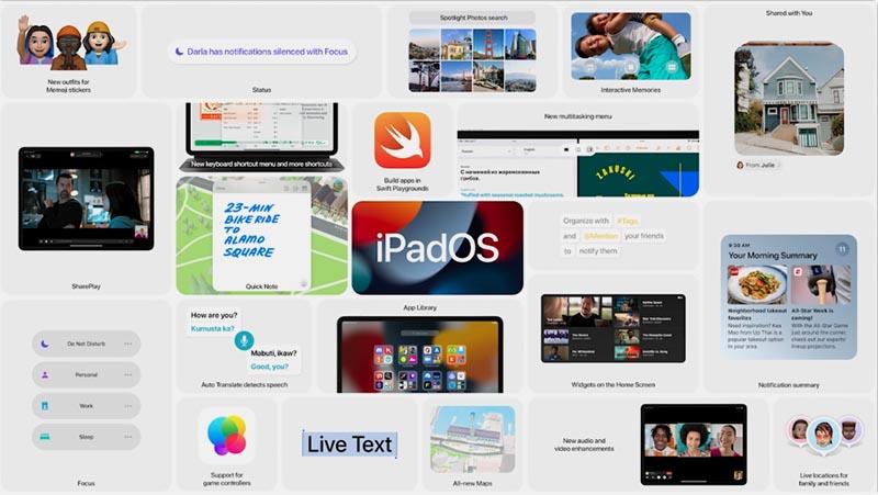 Про iPadOS 15 на WWDC 2021