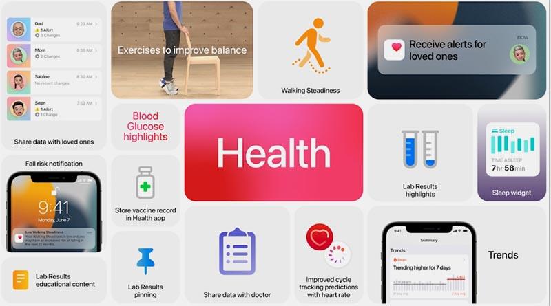 Про здоровье на WWDC 2021