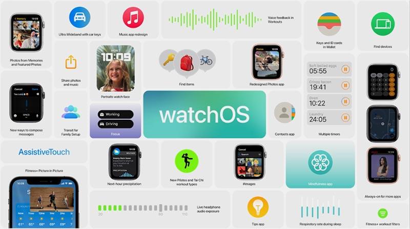 Про watchOS 8 на WWDC 2021
