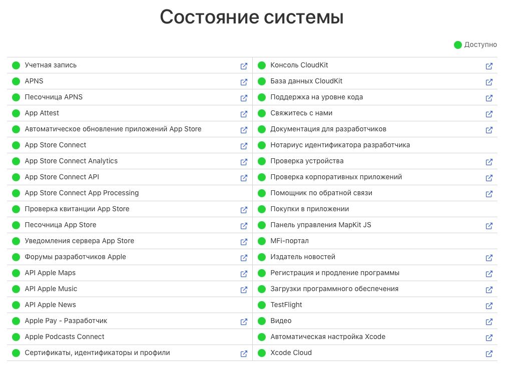 Состояние системы Apple сервисов для разработчиков