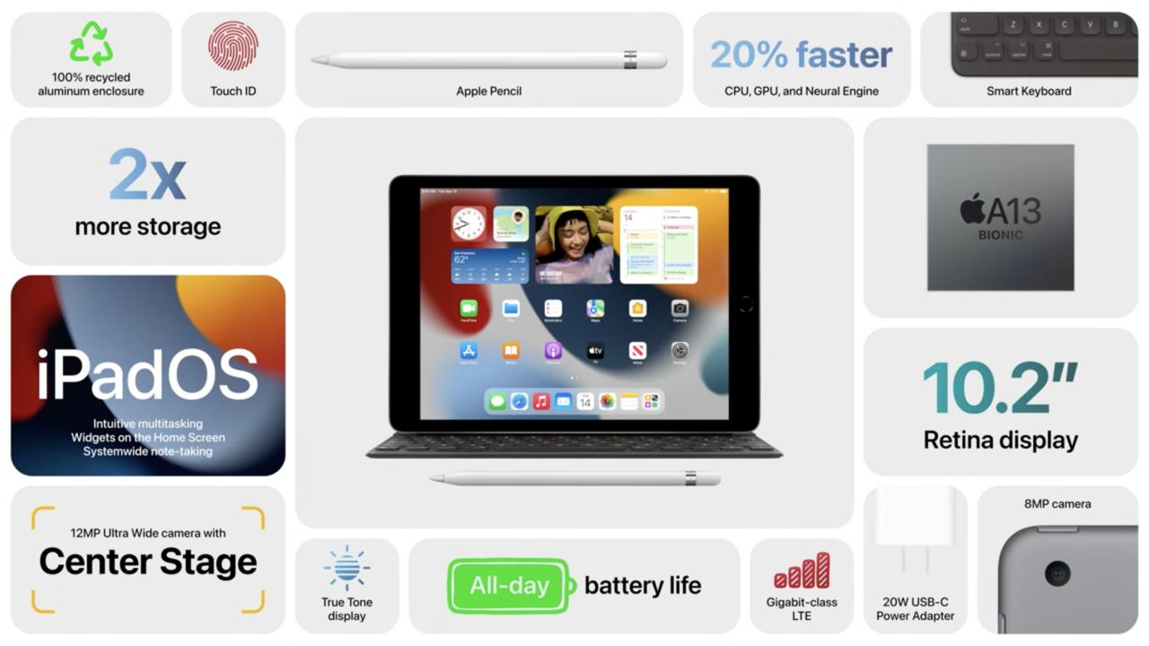Основные изменения в iPad 9 – го поколения