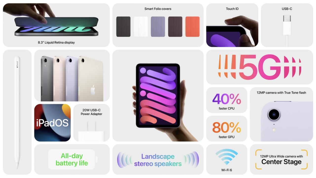 Основные изменения в iPad mini 6 – го поколения
