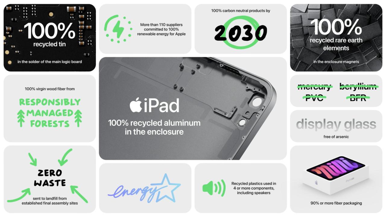 Отчет Apple о экологическом производстве iPad