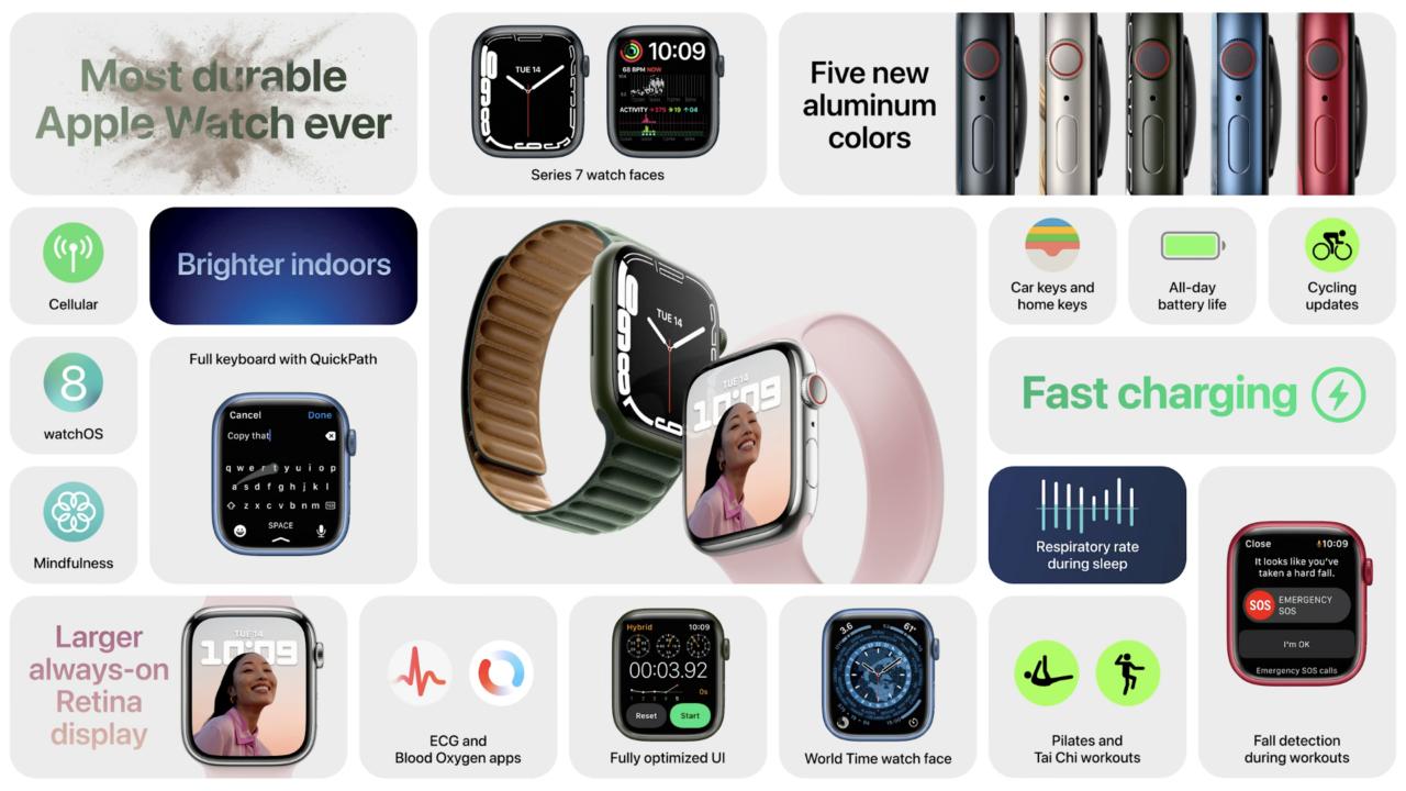 Основные изменения в Apple Watch Series 7