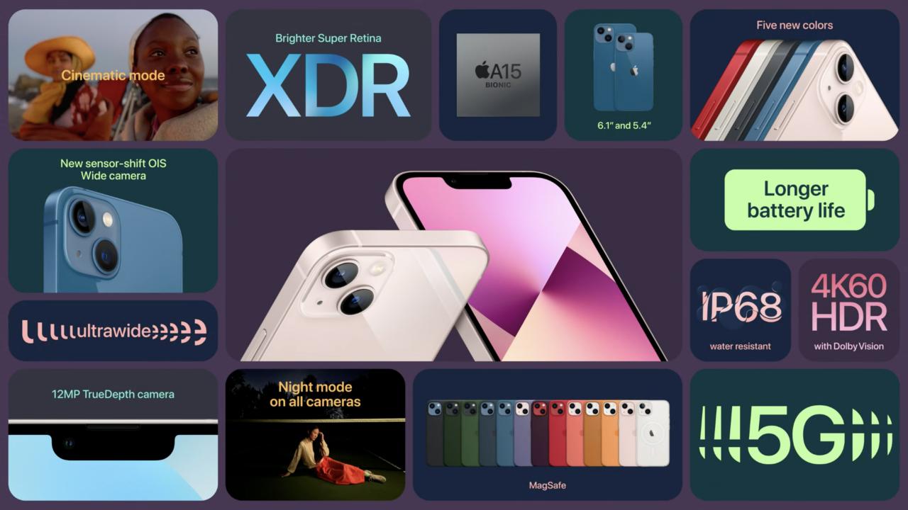 Основные изменения в iPhone 13
