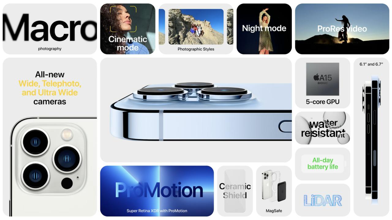 Основные изменения в iPhone 13 Pro
