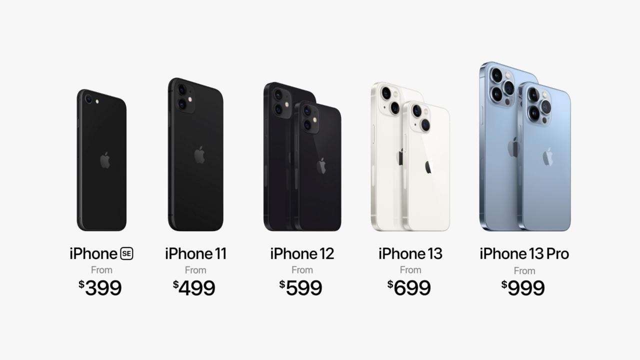 Список актуальных iPhone на конец 2021 года